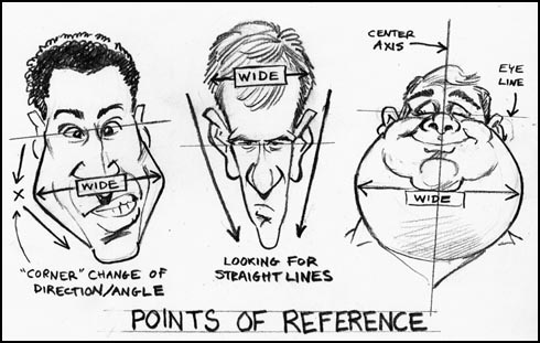 drawing cartoons pdf